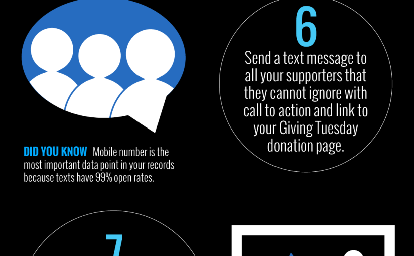Prepare for #GivingTuesday in 7 Steps