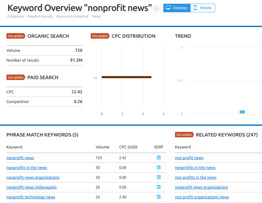 searching-for-nonprofit-keywords