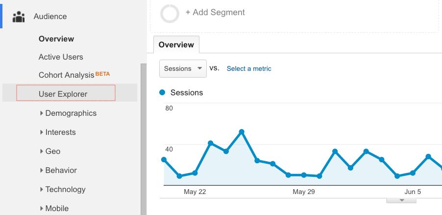 google-analytics-user-explorer
