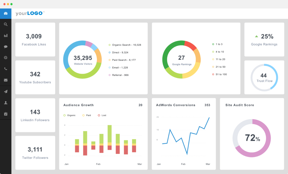 agency-analytics-dashboard